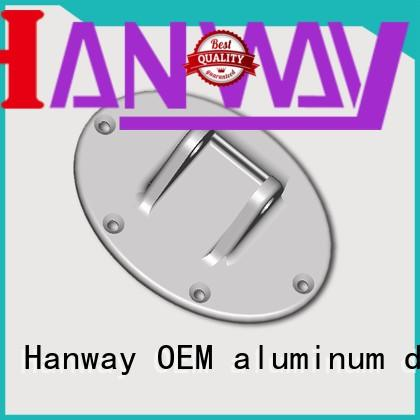 die casting kit for mining Hanway