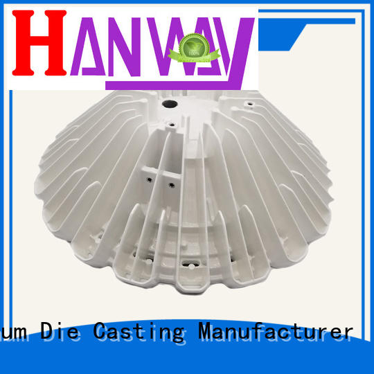 housing aluminum channel machining Hanway company