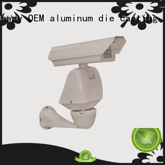 product cctv for bracket Hanway