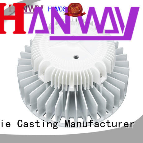 Hanway automatic buy heat sink part for manufacturer