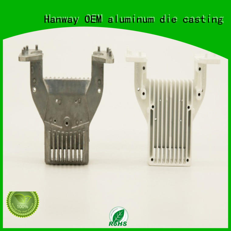 custom heatsink die Bulk Buy foundry Hanway