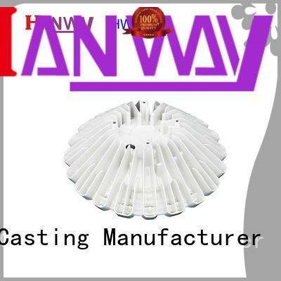 mechanical led heatsink oem supplier for manufacturer